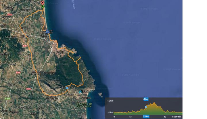 E-Bike Tour: Vuelta Montgri